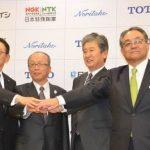 TOTOなど4社 SOFCに関する合弁会社設立で合意