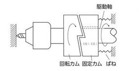 振動ドリルの機構