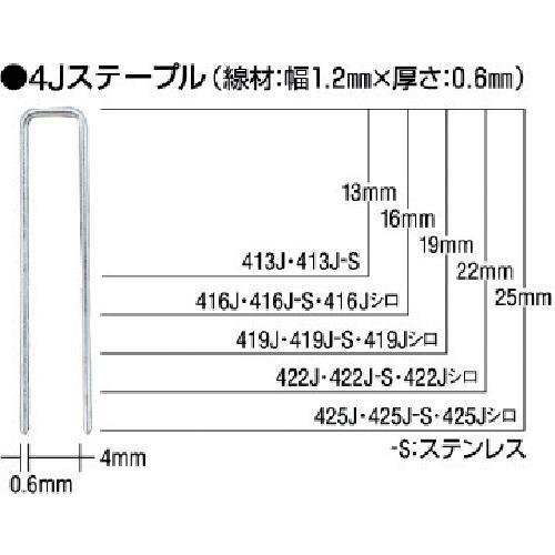 MAX タッカ用ステンレスステープル 肩幅4mm 長さ25mm 5000本入り 425J-S