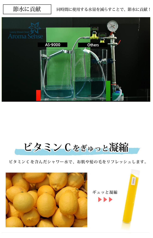 ビタミンCを含んだシャワー水