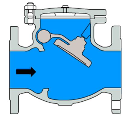 配管圧力損失の求め方と計算例 - YamatoBlog