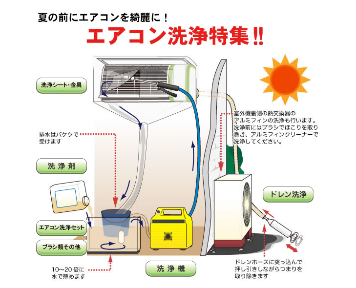 aircon_cleaning